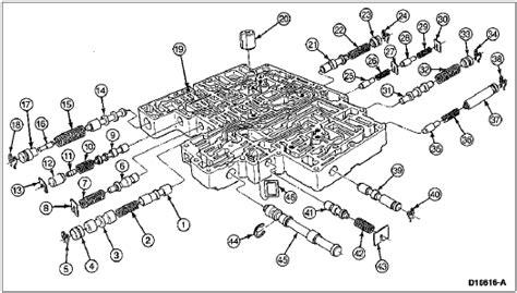 e4od valve diagrams 4r70w valve diagram wiring diagram