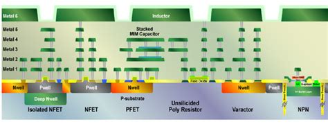 mim capacitor process mim capacitor cross section 28 images cross section tem image of the mim capacitor with 3 nm