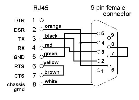 typical vfd wiring diagram all about motorcycle diagram