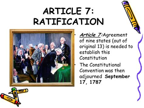 Outline Of The 7 Articles Of The Constitution by Articles Of The Constitution Thinglink