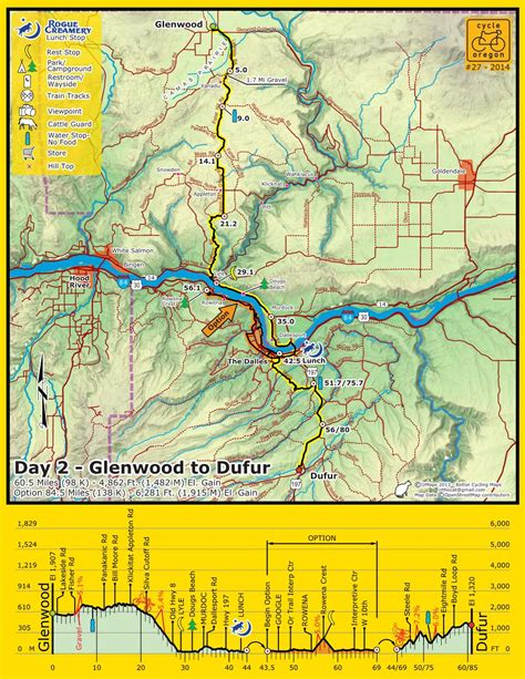 dufur oregon map cycle oregon day 2 glenwood to dufur bikeportland org