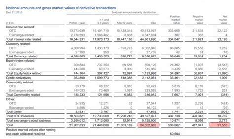 assicurazione auto banco di napoli the elephant in the room deutsche bank s 75 trillion in