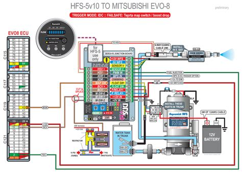 evo 7 wiring diagram wiring diagram