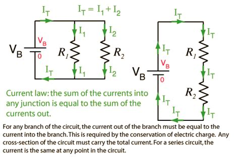 resistors in series hyperphysics kirchoff s laws for circuits gary garber s