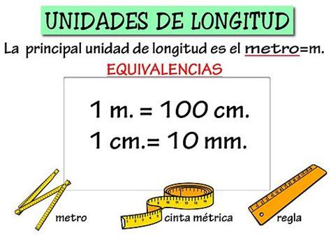 medidas de longitud ihmc public cmaps