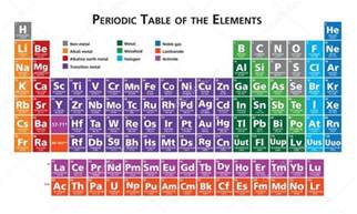 periodic table of the elements illustration vector in