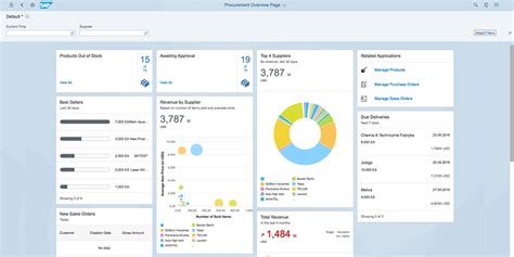dashboard fiore sap fiori 2 0 the ideal overview sap user experience