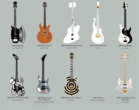 Shark Duvet Cover Pics For Gt Cool Guitar Designs