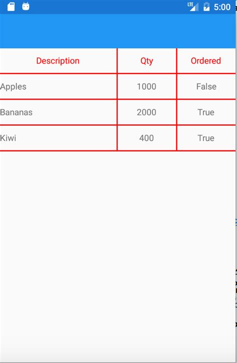 grid layout in xaml xamarin create a gridview with xamarin forms i am a programmer