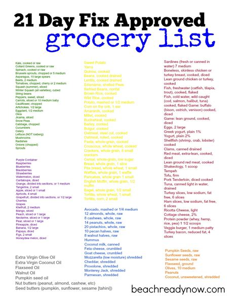 21 Day Sugar Detox Food List Pdf by 1000 Images About 21 Day Fix On 21 Day Fix