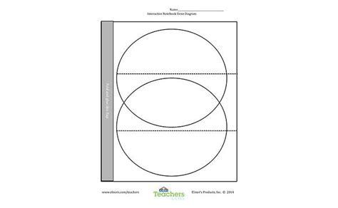 interactive venn diagram interactive notebook venn diagram graphic organizers