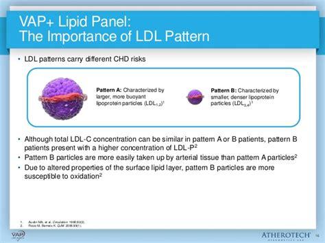 pattern b ldl test atherotech vap cardiovascular testing