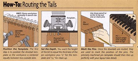 how to make a dovetail jig template reviews of the keller dovetail jigs woodsmith 2004