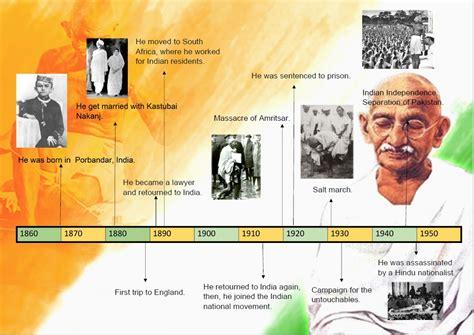 mahatma gandhi biography timeline mahatma gandhi timeline related keywords mahatma gandhi