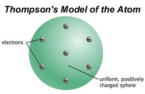 Thompson Model