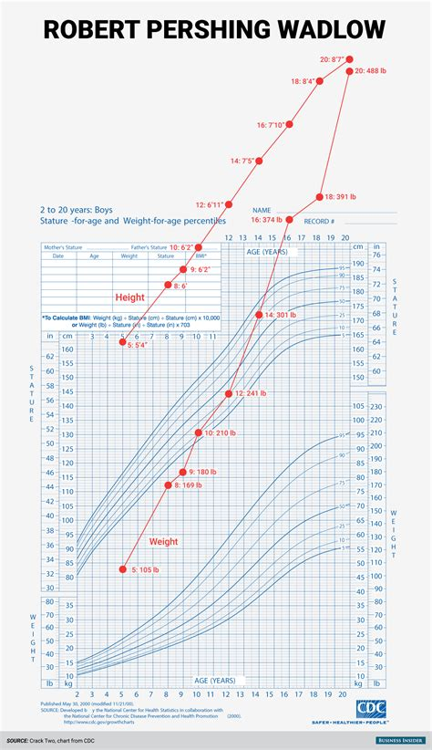 elon musk natal chart the life of the tallest man who ever lived is utterly