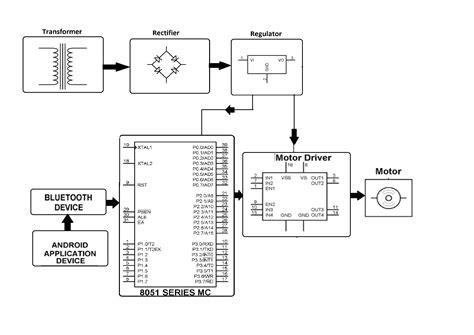 genie garage door opener wiring diagram jeffdoedesign
