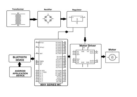 genie excelerator wiring diagram k