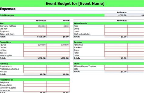 event planning budget template event budgeting excel template excel template event