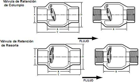 manual swing cl diverter valve diagram diverter free engine image for