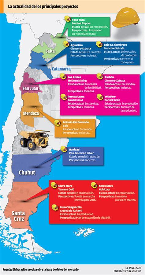 preguntas importantes del petroleo 191 que planes tienen las empresas mineras en argentina