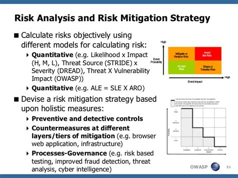 corruption risk assessment template 15 fraud risk assessment template risk assessments best