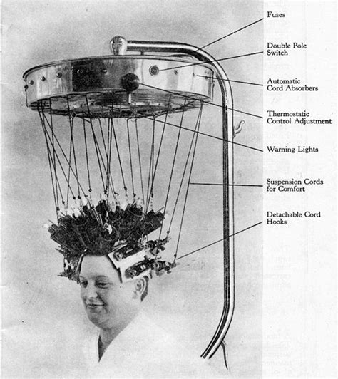 old fashioned salon perms icall debuted the wireless perm machine in 1934 which was
