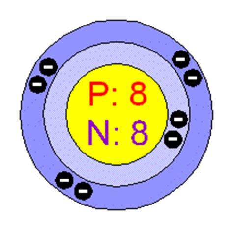 oxygen bohr diagram chemical elements oxygen o