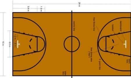 michael jordan biography ducksters basketball the court