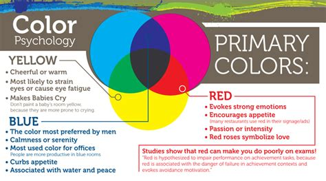 How Color Theory Psychology Can Boost Your Sales?   Better Start Blogging
