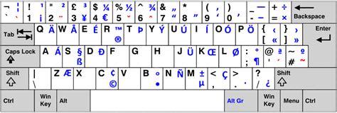 keyboard layout united kingdom extended uk international united kingdom international keyboard