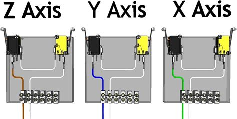 wire limit switches diy cnc arduino cnc cnc router plans
