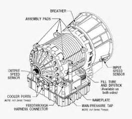 md3060 allison transmission specs review ebooks