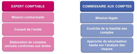 Lettre De Recommandation Commissaire Aux Comptes expert comptable ou commissaire aux comptes faites votre