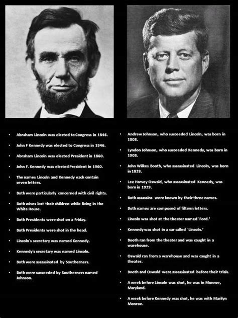 abe lincoln and jfk c o lincoln kennedy coincidences