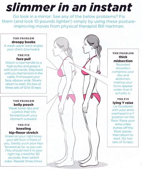 5 lessons i didn t expect to learn in posture fix food and lower abs
