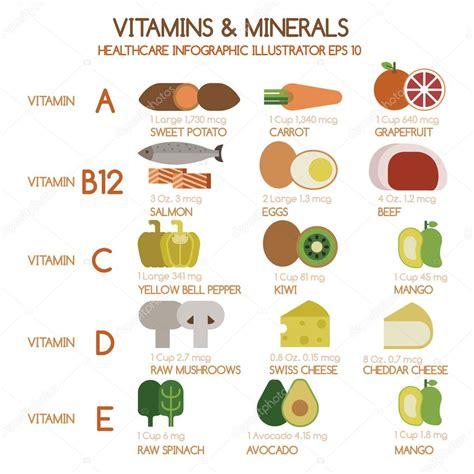 alimentos que contienen sales minerales ilustrador de vitaminas y minerales alimentos grupo 1