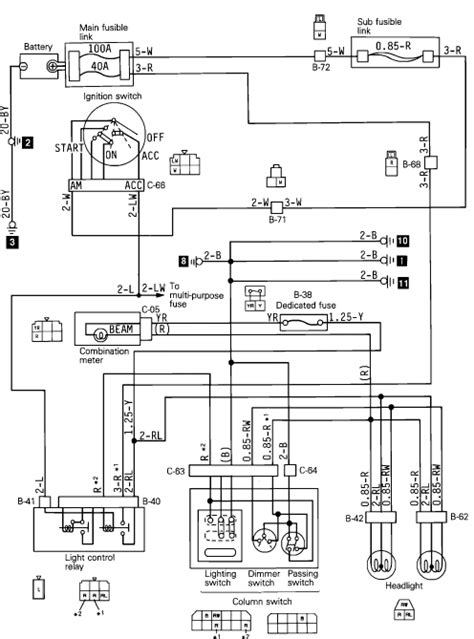 mitsubishi fuso headlight wiring diagram mitsubishi get free image about wiring diagram mitsubishi headlight wiring diagram mitsubishi free engine image for user manual download