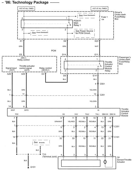 wia wiring diagram 1985 chevy truck wiring diagram