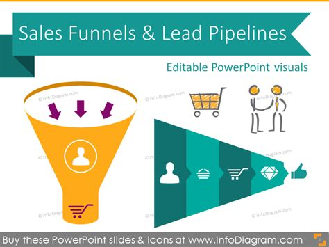 sales pipeline diagram sales funnel diagrams and pipeline process charts ppt