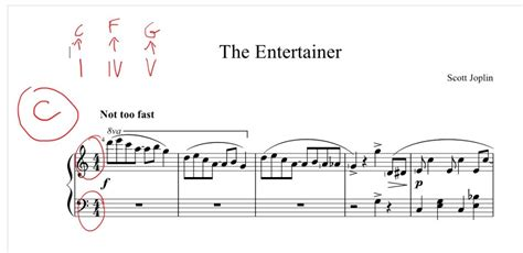 tutorial piano the entertainer the entertainer easy piano tutorial pianotv net