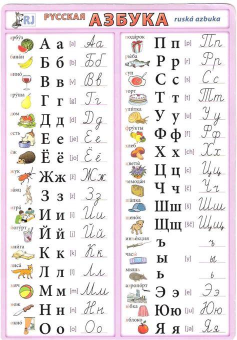 printable russian alphabet pусский алфавит russian alphabet ruska azbuka руска