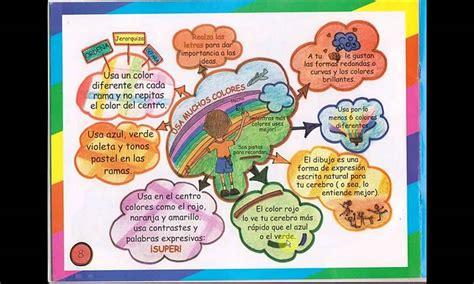 imagenes de mapas mentales bellos 01 que es un mapa mental youtube