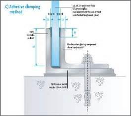 Steel Handrail Parts 25 Best Ideas About Glass Railing On Pinterest Glass