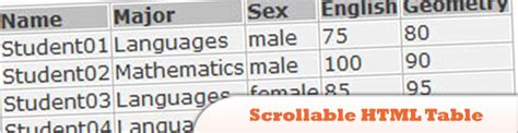 Html Scrollable Table by 10 Jquery Plugins For Html Tables Sitepoint