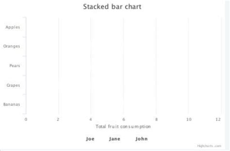 Js Export Pattern | javascript highcharts export server now importing