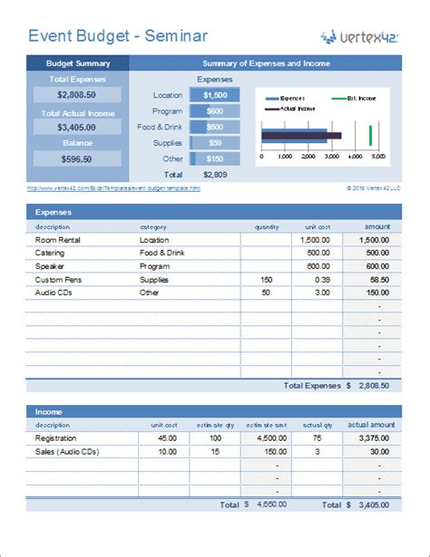 event budget templates event budget template for excel