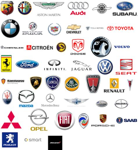 All Types Car Logo by All Car Logos All Type Myautoshowroom