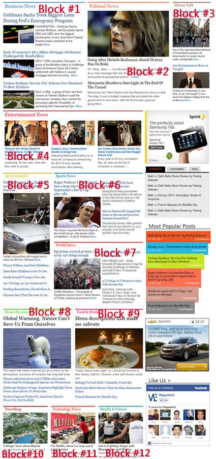 newspaper theme blocks newspapertimes documentation magazine3 wordpress themes
