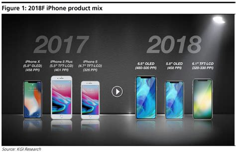 iphonet uudistuvat vihdoin ensi vuonna taellainen